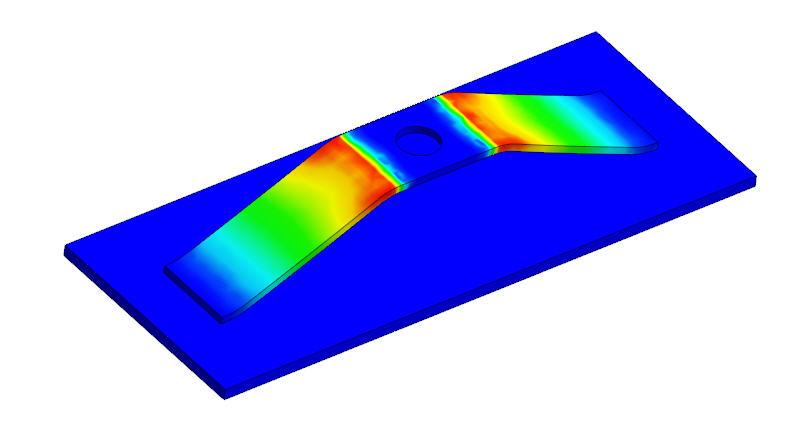 nfx-non-linear-analysis-2